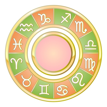 astrology circle, all signs of the zodiac