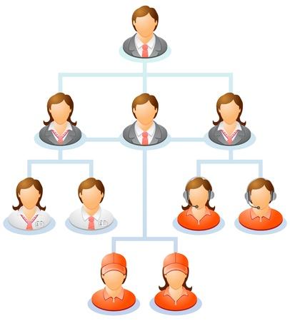 チームワークのフロー チャート。人々 のネットワーク。階層ダイアグラムです。階層的な組織の管理システム。