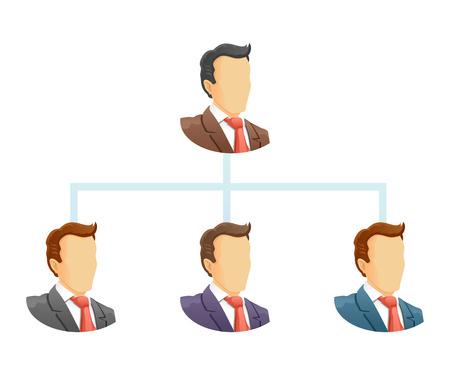 director de escuela: Diagrama de flujo de trabajo en equipo