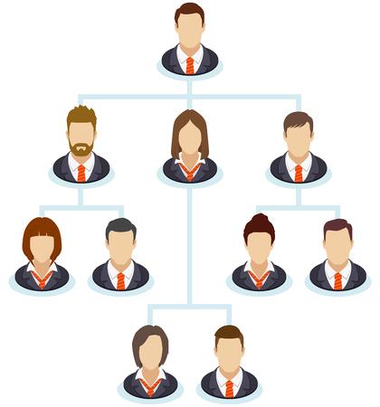 diagrama de flujo de trabajo en equipo. organigrama corporativo con iconos de personas de negocios. El sistema de gestión de la organización jerárquica.