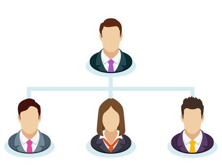 Gráfico de flujo de trabajo en equipo. Organigrama corporativo con iconos de personas de negocios. El sistema jerárquico de gestión de la organización. Estructura de la empresa de negocios en un estilo plano. Ilustración del vector.