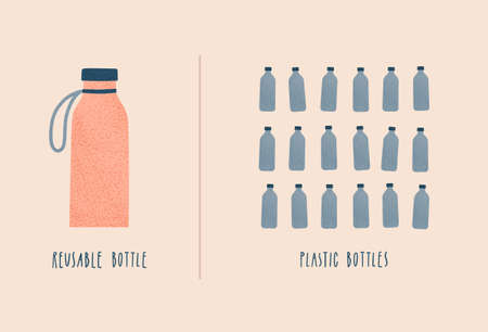 Reusable water bottle vs single use bottles.