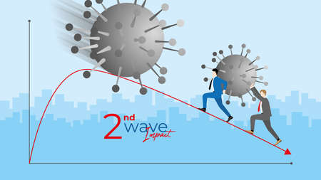 Business support and backup concept. Economic financial graph down from COVID-19 coronavirus pandemic. Businessmen carry the virus together as undertaking while the second bigger wave coming to impact