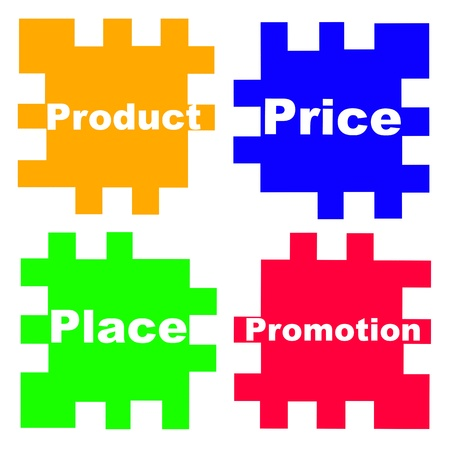 replies: Concept the 4Ps of Marketing as puzzle game