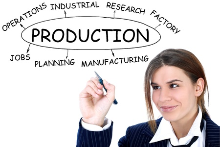 expertize: businesswoman drawing plan of Production