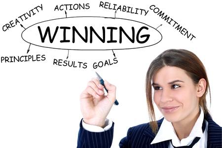 expertize: businesswoman drawing plan of Winning