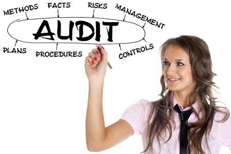 audit: Gesch�ftsfrau Zeichnung Plan Audit