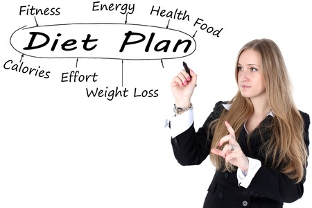 woman drawing of diet plan