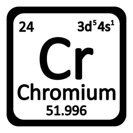 chromium: Periodic table element chromium icon on white background. Vector illustration. Illustration