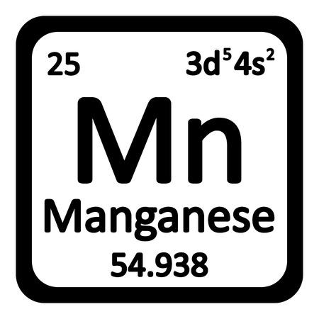 elemento de la tabla peridica icono de manganeso en el fondo blanco ilustracin del vector - Tabla Periodica Berilio