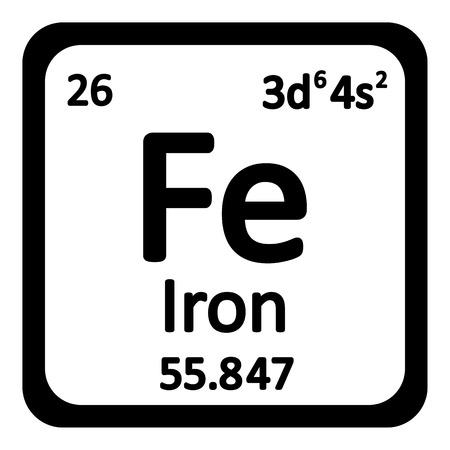Periódica hierro icono elemento de la tabla en el fondo blanco. Ilustración del vector.