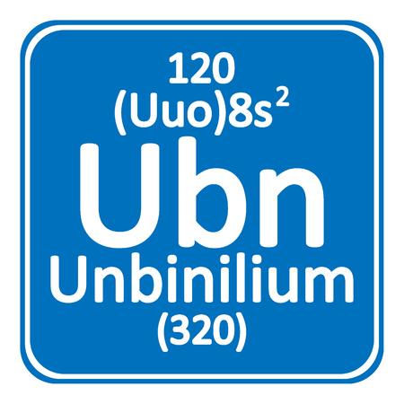 Periodic table element unbinilium icon on white background vector illustration.
