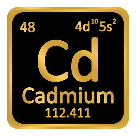 Periodic table element cadmium icon on white background. Vector illustration.
