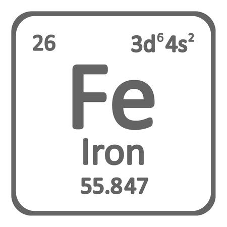 Icono de hierro de elemento de tabla periódica sobre fondo blanco. Ilustración de vector.