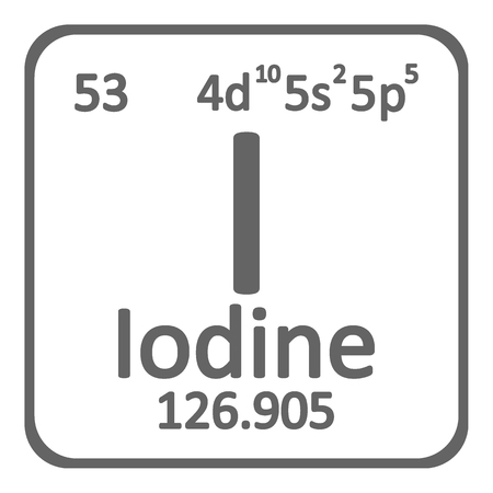 Icône d'iode élément tableau périodique sur fond blanc. Illustration vectorielle. Vecteurs