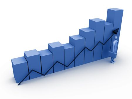 Business statistics #1