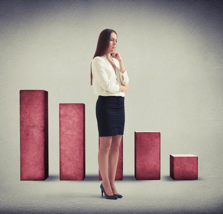 despondent: despondent businesswoman standing over diagram with negative dynamics