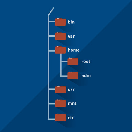 directory: Unix directory structure - retro color