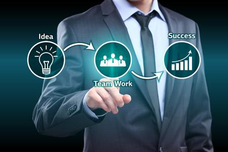 businessman pressing idea team work success virtual button. idea team work success concept Banque d'images