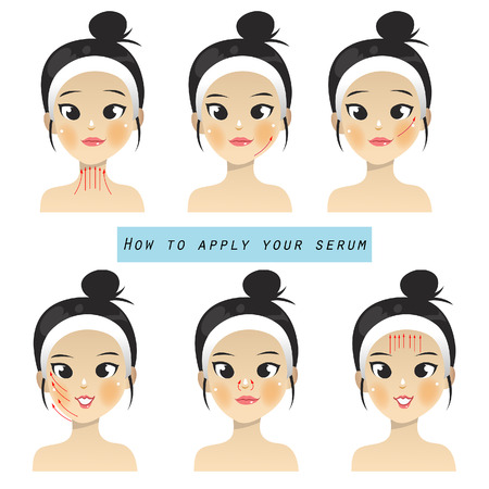 howto apply your serum for skin to young and beauty.