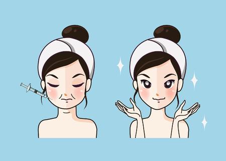 Gesichtspflege und -behandlung durch Botox-flache Vektor-Illustration.