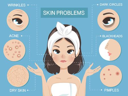 女の子は皮膚に問題を示しています。それは鈍いかどうか, しわ, それは時期尚早に見えるにきび. ベクターイラストレーション