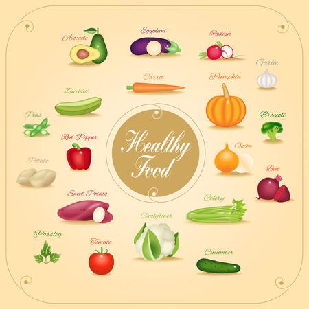 Set van groenten vectorillustratie. Gezond eten concept