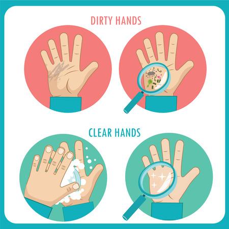 Vieze handen. Clear Handen. Voor en na. Handhygiëne vlakke pictogrammen in de cirkel. Vuile Handen Extra. Hands Clean. Teken Van Schoon. Vuile handen. Vuile handen Defensie. Vuile handen Discovery.