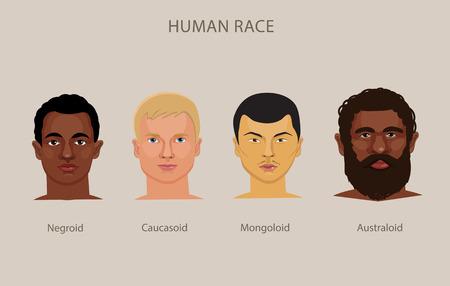 Evolution Of Different Races Vector Set. Negroid, Mongoloid, Caucasoid, Australoid Vector. Race History Human Classification.