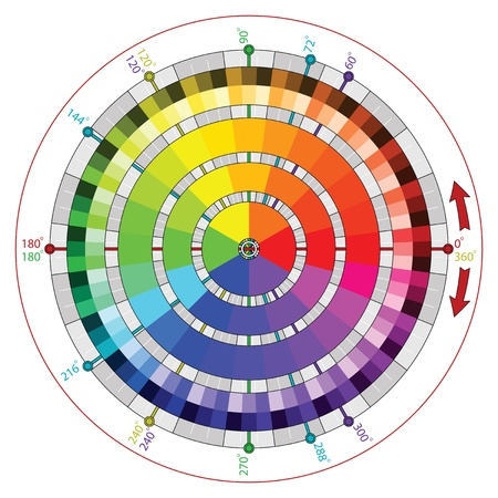 colour chart: Complementary color wheel for artists Illustration