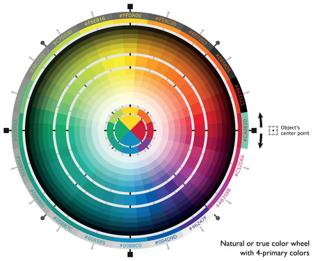 color charts: Natural or true color wheel with 4-primary colors for web artists and computer designers