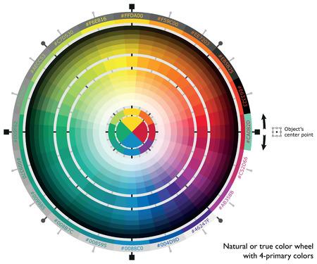 circulos concentricos: Rueda natural o verdadero color con colores de 4 primarias para artistas y diseñadores web informáticos