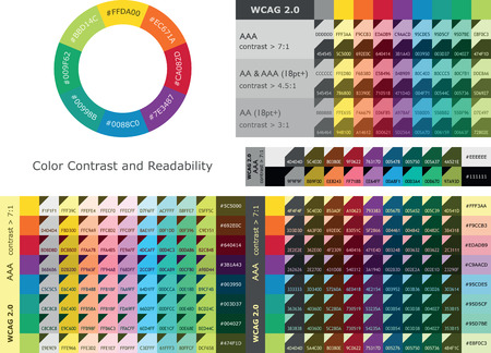 Color contrast and readability between text and background colors