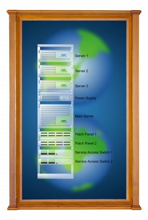 database server in wooden picture modern frame on dual earth background photo