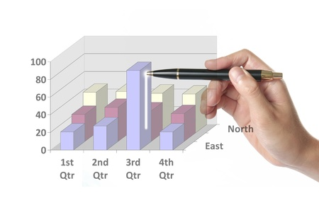 Marketing analysis graphic chart with hand & pen for business planning Stock Photo - 19906684