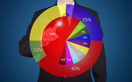 businessman press on business statistic circle chart, blue background photo