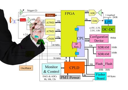 businessman writing & design electronic circuit diagram