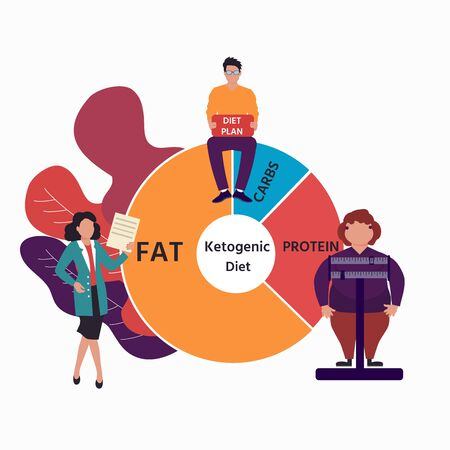 Ketogenic diet for weight loss and treatment. High-fat, low-carbohydrate intake concept.  Health life style. Cartoon people characters concept