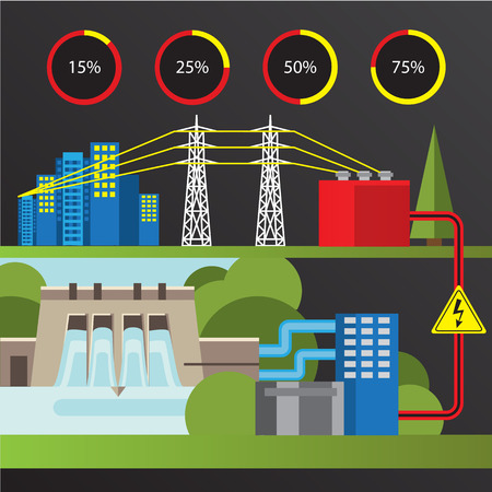 hydroelectric power station: Hydroelectric power station. Colorful illustration in a flat style. City infographics set. All types of power stations. System with transmission tower and generator and Dam. Front view.