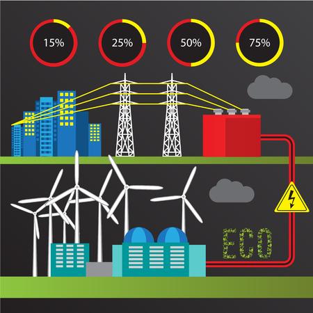 風力発電所。フラット スタイルのカラフルなイラスト。市インフォ グラフィックのセットです。発電所のすべてのタイプ。送電鉄塔、風力タービン