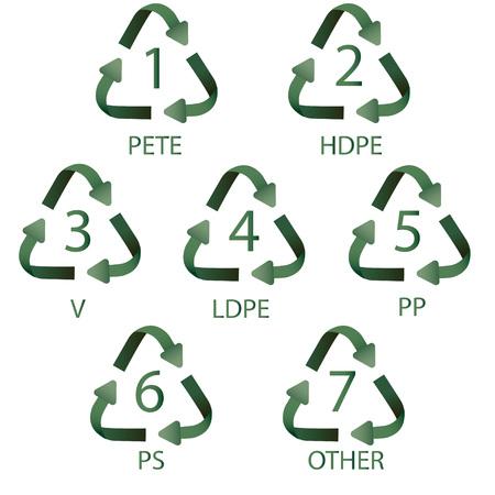 plastic recycling cijfers Vector illustratie.
