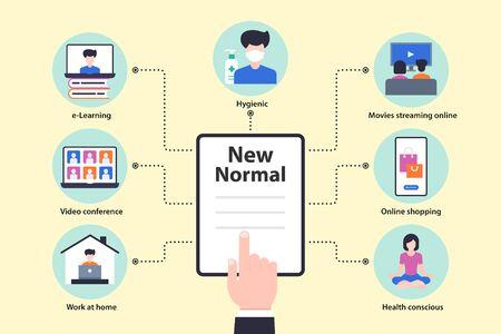 Neues normales Lebensstilkonzept. Nach Ausbruch. Nach dem Coronavirus oder Covid-19 verändert sich die Lebensweise der Menschen in eine neue Normalität. Vektorillustration.