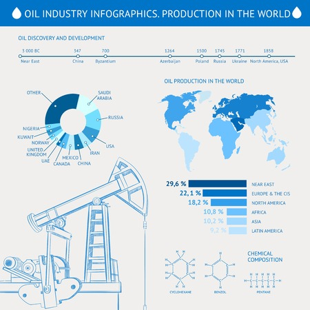 Oil derrick infographic with stages of process oil production. Vector
