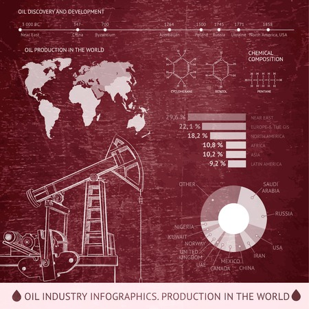 fracking: Oil derrick infographic with stages of process oil production. Illustration