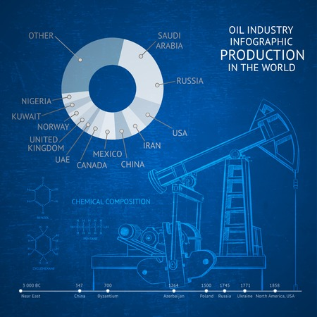 Oil industry infographic elements over texture. Vector illustration. Stock Vector - 29220455