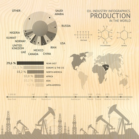 crude: Process of oil production, infographic design elements  Vector illustration