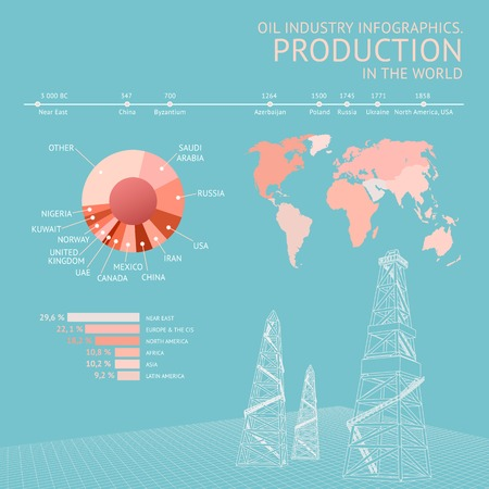refinement: Oil industry infographic on the color background  Vector illustration