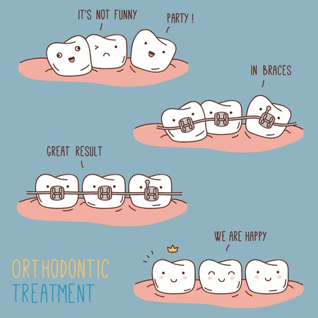 dientes caricatura: Comics sobre el tratamiento de ortodoncia. Ilustración del vector para los niños odontología y la ortodoncia. Caracteres lindos del vector.