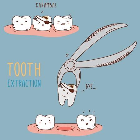 dentisterie: Traitement et les soins des dents. Collection dentaire de caractères pour votre conception. Illustrations pour enfants dentisterie et enfants sur les maux de dents, les soins et le traitement. Tooth extraction dentaire, extraction de la dent.