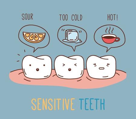 Illustrazione vettoriale per i bambini l'odontoiatria e ortodonzia. I caratteri vettoriali carino. Limone aspro, bevande calde e fredde. Archivio Fotografico - 32111025